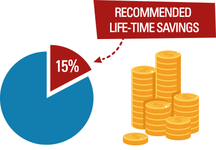 Life-time savings