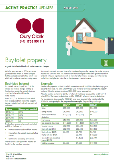 Buy-to-let property