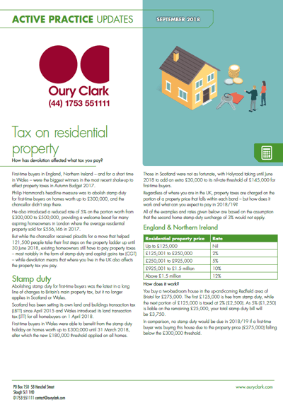 Tax on residential property